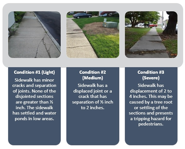 Sidewalk condition categories